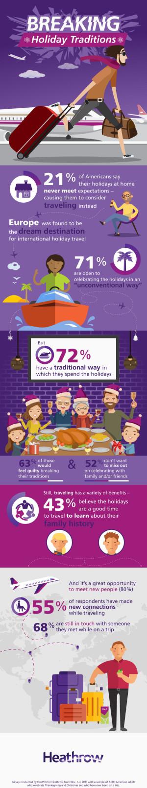 為什么越來越多的美國人想要拋棄傳統的節日傳統