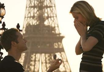 实战口语情景对话:Love and Relationships in France 法国的恋爱关系