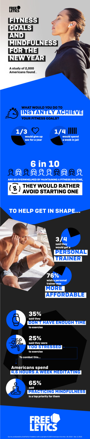 美國人為了達到健身目標會做的瘋狂的事情