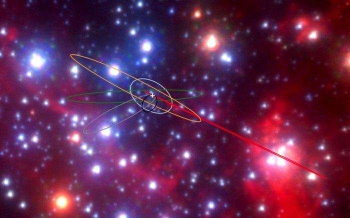 在銀河系中心發現的奇怪物體與銀河系中的其他物體完全不同