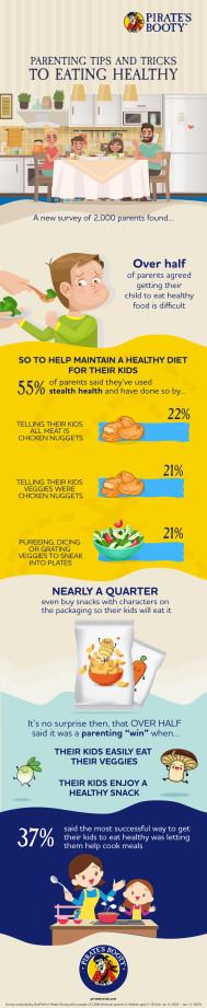 给你的孩子要求一份健康的零食是作为父母到头号小事