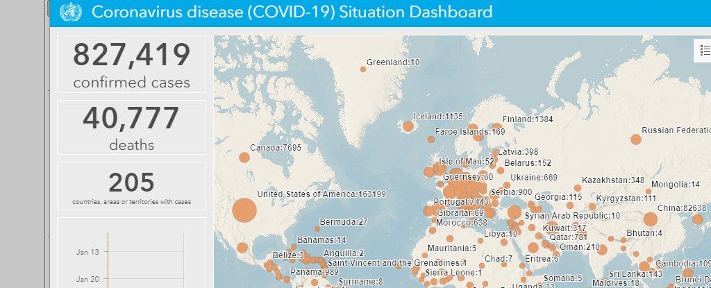 WHO:未来几天全球COVID-19病例数将达到100万