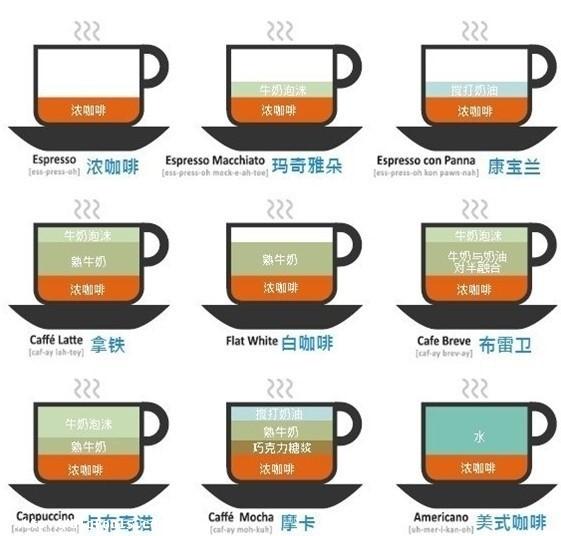 咖啡用语:一杯咖啡  一缕阳光