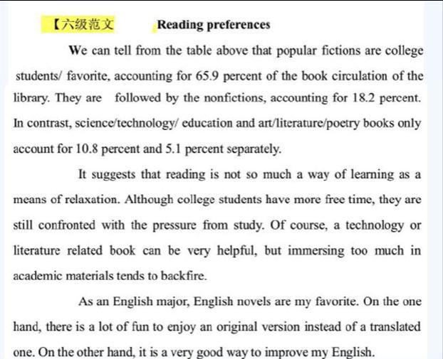 英语六级作文预测